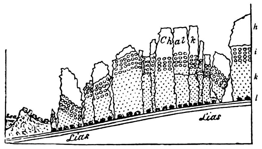 Cross-section of landslip near Axmouth